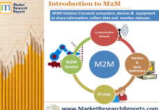 M2M Technology Drivers, Market Dynamics, and Industry Verticals